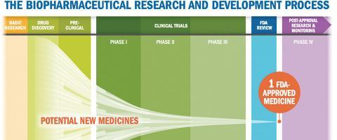 Accelerating Psychiatric Drug Development